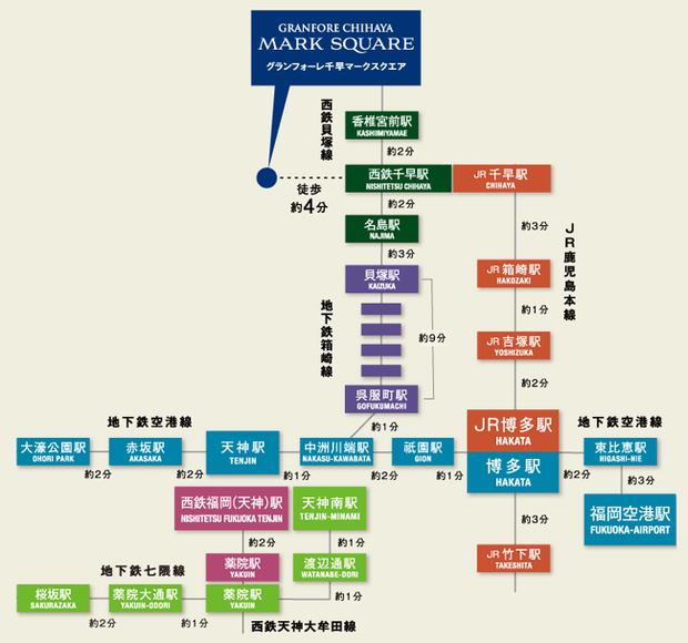 JR・西鉄が相互に乗り入れる千早駅まで徒歩4分。<BR />※交通機関の所要時間は目安であり乗り換え等の時間は含まれておりません。<交通案内図>