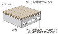 遮音性に配慮した床構造