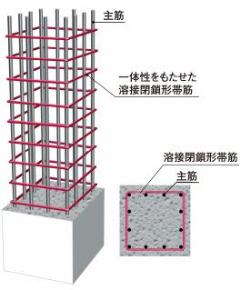 コンクリート柱に溶接閉鎖形帯筋を採用