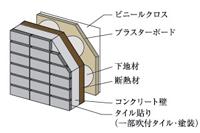 遮音性に配慮したコンクリート厚