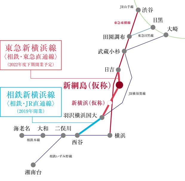 【東急新横浜線の新駅「新綱島駅(仮称)」が開業予定※1。「新横浜」駅「渋谷」駅までダイレクトアクセス。】<BR />「相鉄・東急直通線「新綱島(仮称)」駅が2022年度下期に開業予定。※1「新横浜」駅、「渋谷」駅まで直通アプローチでビジネスやレジャーなどでの利便性が向上します。<BR />※1 2022年度下期開業予定<交通案内図>