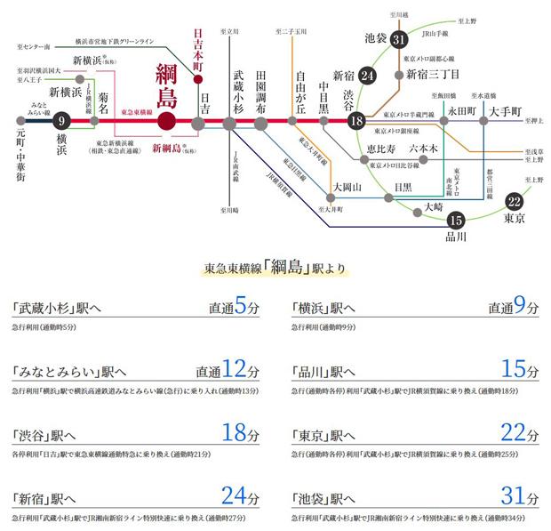 【東急東横線利用で、横浜と都心方面の両方へ軽快アクセス。】<BR />最寄りの東急東横線「綱島」駅を利用すれば、「横浜」まで直通9分、「渋谷」まで18分。更に乗り入れる東京メトロ副都心線を経由して「新宿三丁目」や「池袋」へもダイレクトに繋がります。<BR />※2022年度下期完成予定。駅名については仮称です。<BR />※交通所要時間は、日中平常時および通勤時の最短所要時間を記載し、乗り換え、待ち時間は含みません。通勤時=目的駅に8:30~9:30着、日中時=目的駅に9:31~18:00着とします。<BR />※2020年9月現在のダイヤによるものです。「ジョルダン」調べ。<交通案内図>