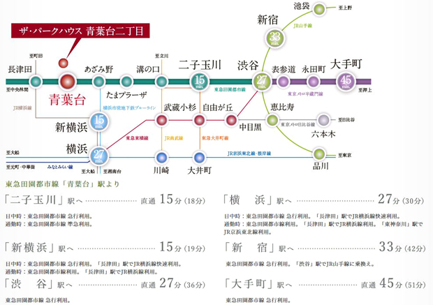 ※表示分数は日中平常時、( )は通勤時の所要時間で、時間帯により異なります。乗り換え、待ち時間等は含まれておりません。<BR />※「駅すぱあと」を基に作成しています。(2019年6月現在)<BR />※通勤時=目的駅に8:30~9:30着 日中時=目的駅に9:31~18:00着。<交通案内図>