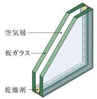 複層ガラス