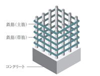 耐久性や耐震性に優れたRC構造