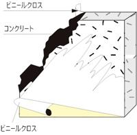厚さ約180mm以上の戸境壁