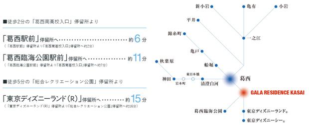 【様々なエリアへと繋がる、便利で豊富なバスアクセス。】<BR />徒歩2分の「葛西南高校入口」停留所を利用すれば「葛西」駅まで約6分、「葛西臨海公園」駅まで約11分。また、徒歩5分の「総合レクリエーション公園」停留所からは、JR「小岩」駅や「亀有」駅、「一之江」駅、舞浜方面などにつながるバス便が毎日運行しています。<BR />※バス概念図は、都営バスホームページ・京成バスホームページをもとに作成しています。<交通案内図>