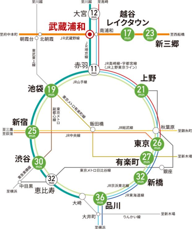 【JR埼京線と武蔵野線。2路線利用可能でONもOFFも充実。】<BR />通勤の足に便利なJR埼京線は、池袋、新宿、渋谷へ直通で。JR武蔵野線なら、各地のショッピングモールとも結ばれます。10本 始発駅(通勤時)座って楽々通勤・通学 13本 快速停車(通勤時)都心へスピーディー<BR />※所要時間は「デジタルJR時刻表」にて日中時(10:00~14:00発)を算出したものです。(調査日:2020年8月)※乗り換え待ち合わせ時間は含みません。<交通案内図>