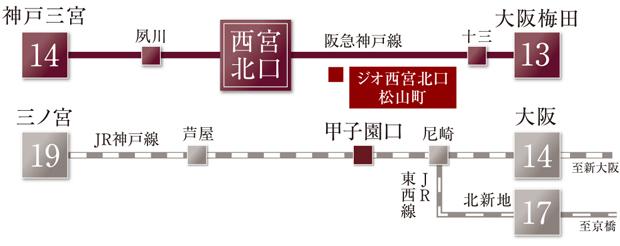 """JR神戸線 x 阪急神戸線""""選べる""""2WAYアクセスが魅力<BR />※電車による所要時間は、日中平常時のもので、ラッシュ時・時間帯によって異なる場合がございます。また、乗り換えや待ち時間は含まれておりません。<交通案内図>"""