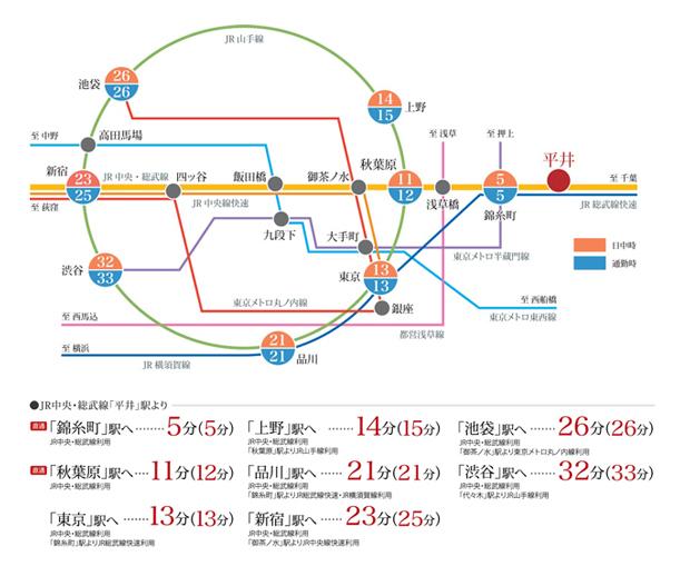 主要都市ヘスムーズなアクセスで広がる生活エリア。<BR />※電車での所要時間は、ジョルダン(株)「乗換案内」をもとに日中平常時(11時~16時)、( )内は7時~9時台の通勤時間帯を表示しております。 時間帯により多少異なる場合があります。また乗り換え・待ち時間は含まれておりません。(2019年8月現在)<交通案内図>