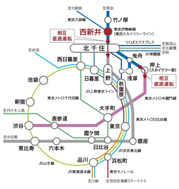東京メトロ日比谷線・半蔵門線直通の「北千住」駅へ直通4分(5分)。都心主要スポットを掌中にするアクセス拠点。<BR />※掲載の所要時間は日中平常時、()内は通勤時の標準所要時間で、乗り換え、待ち時間等は含まれておりません。また時間帯により所要時間は多少異なります。<BR />※掲載の情報は2020年8月現在のものであり、今後変更となる場合があります。<交通案内図>