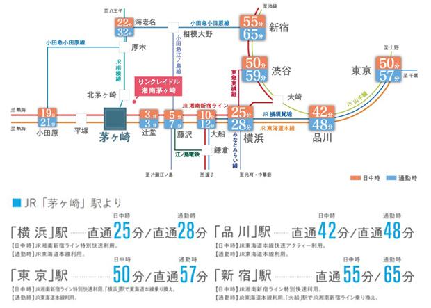 【東京・新宿へ直通。軽快で恵まれたアクセス。】<BR />「茅ヶ崎」駅からは、JR東海道本線、JR湘南新宿ラインが利用でき、横浜、新宿・東京方面へダイレクトアクセス。快速電車もすべて停車するので、朝の通勤も快適です。また、現地から徒歩8分のJR相模線「北茅ヶ崎」駅からは、厚木・海老名方面へアクセス可能です。<BR />※「ジョルダン乗換え案内」ホームページに基づいて作成しています。掲載の時間は日中平常時および通勤時のものです。通勤時=目的駅に8:30~9:30着、日中時=目的駅に9:31~18:00着としています。乗り継ぎ、待ち合わせ時間は含まれません。※掲載の情報は、西暦2019年4月時点のもので、ダイヤ改正等により変更になる場合があります。<交通案内図>